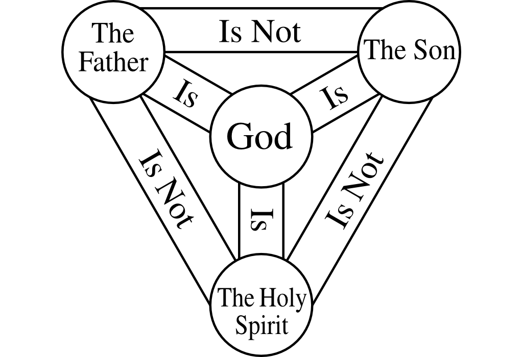 Agapegeek Teachings On The Trinity: Stories Of A God Who Is Three In One