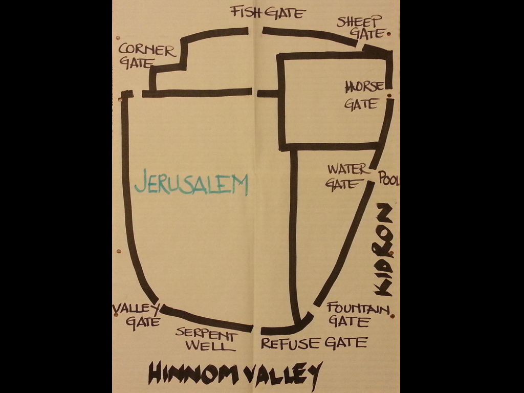 Map of the walls of Jerusalem