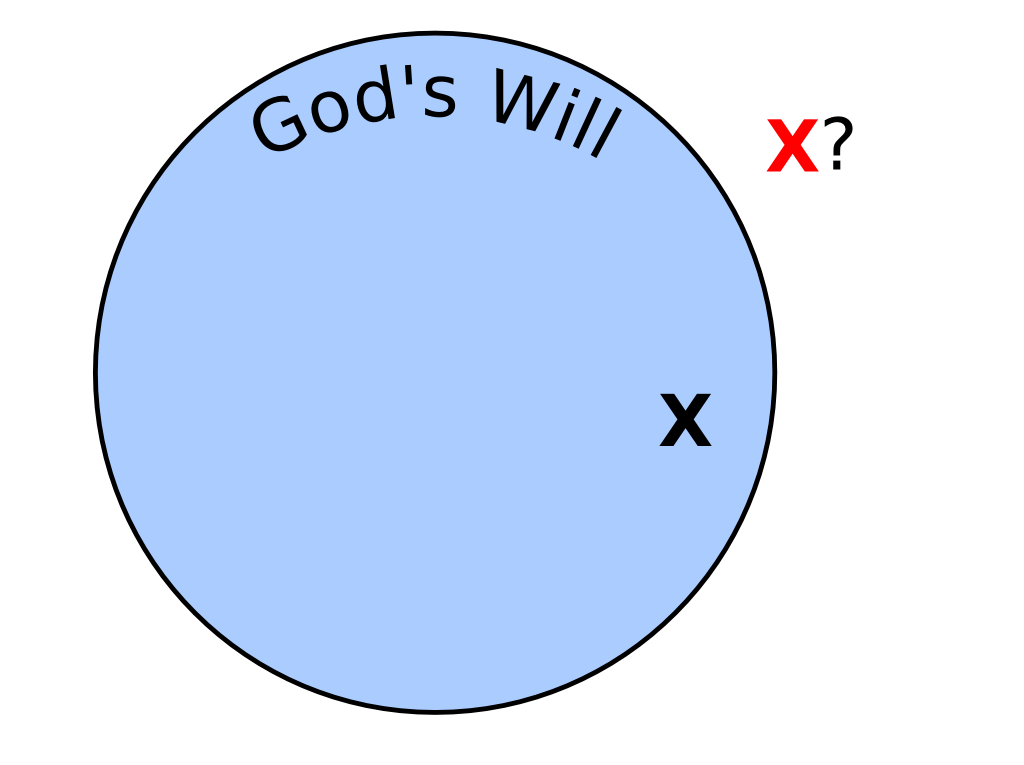 Outside God's Will